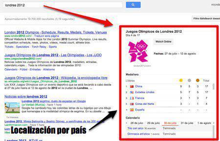 Resultado Google Juegos Olímpicos | Microbio Comunicación