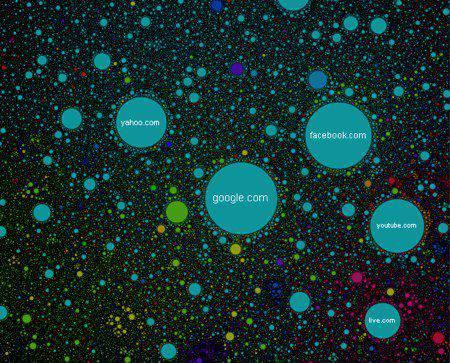 The Internet map   Microbio Comunicación
