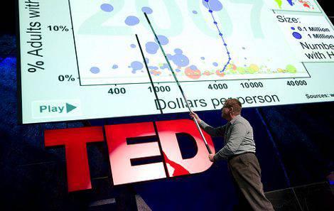 Hans Rosling destacada