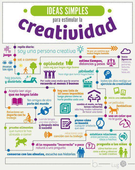 Ideas para estimular la creatividad | Microbio Comunicación
