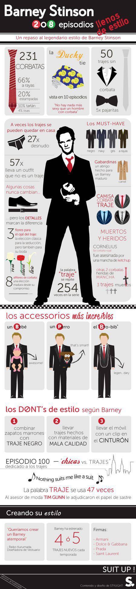 Barney Stinson Infografia Como Conocí a Vuestra Madre | Blog Microbio Comunicación