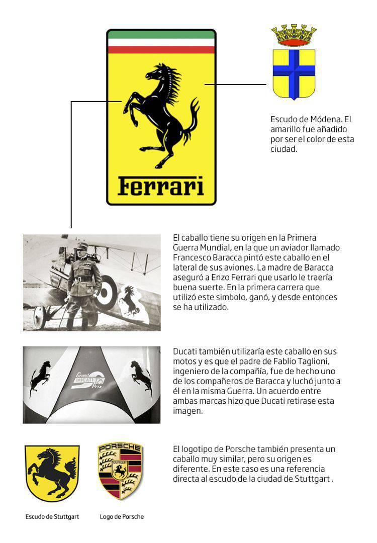 ferrari_logo_historia | Blog Microbio Comunicación
