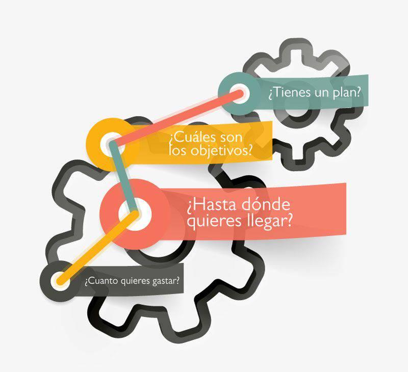 Guía Publicidad PYMES | Microbio Comunicación