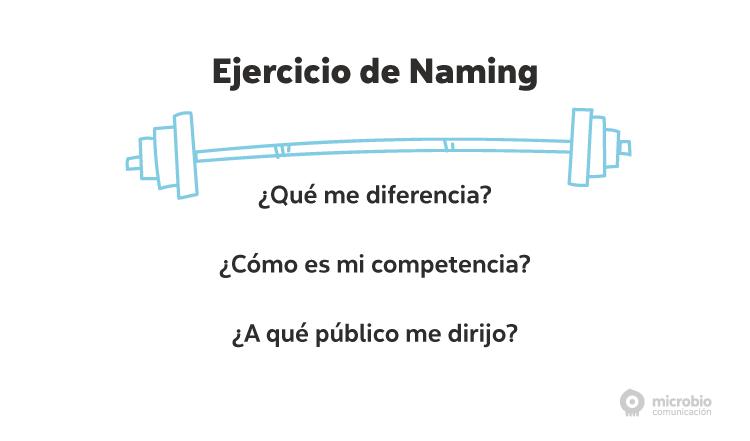 Naming - crear nombre de empresa | Blog Microbio Comunicación