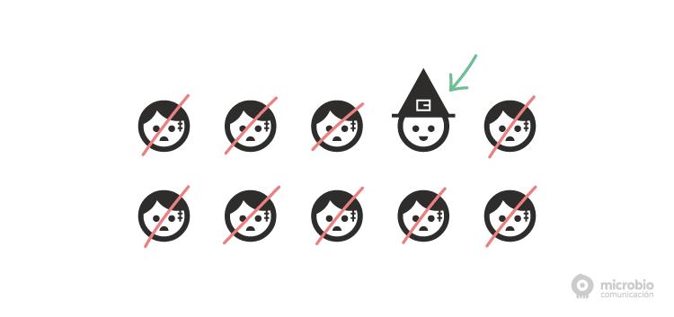 Los zombies no son tu publico objetivo en Halloween | Blog Microbio Comunicación