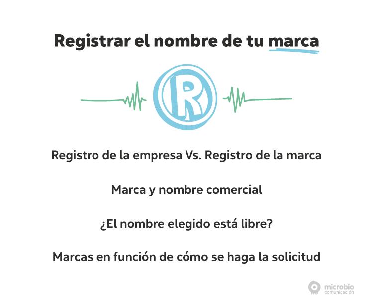 Claves para registrar el nombre de tu marca | Microbio Comunicación Agencia Creativa