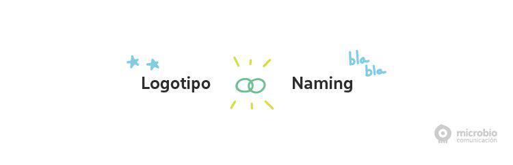 ¿Qué es primero el logo o el nombre? | Microbio Comunicación