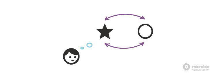 Cambiar el nombre de una empresa | Microbio Comunicación