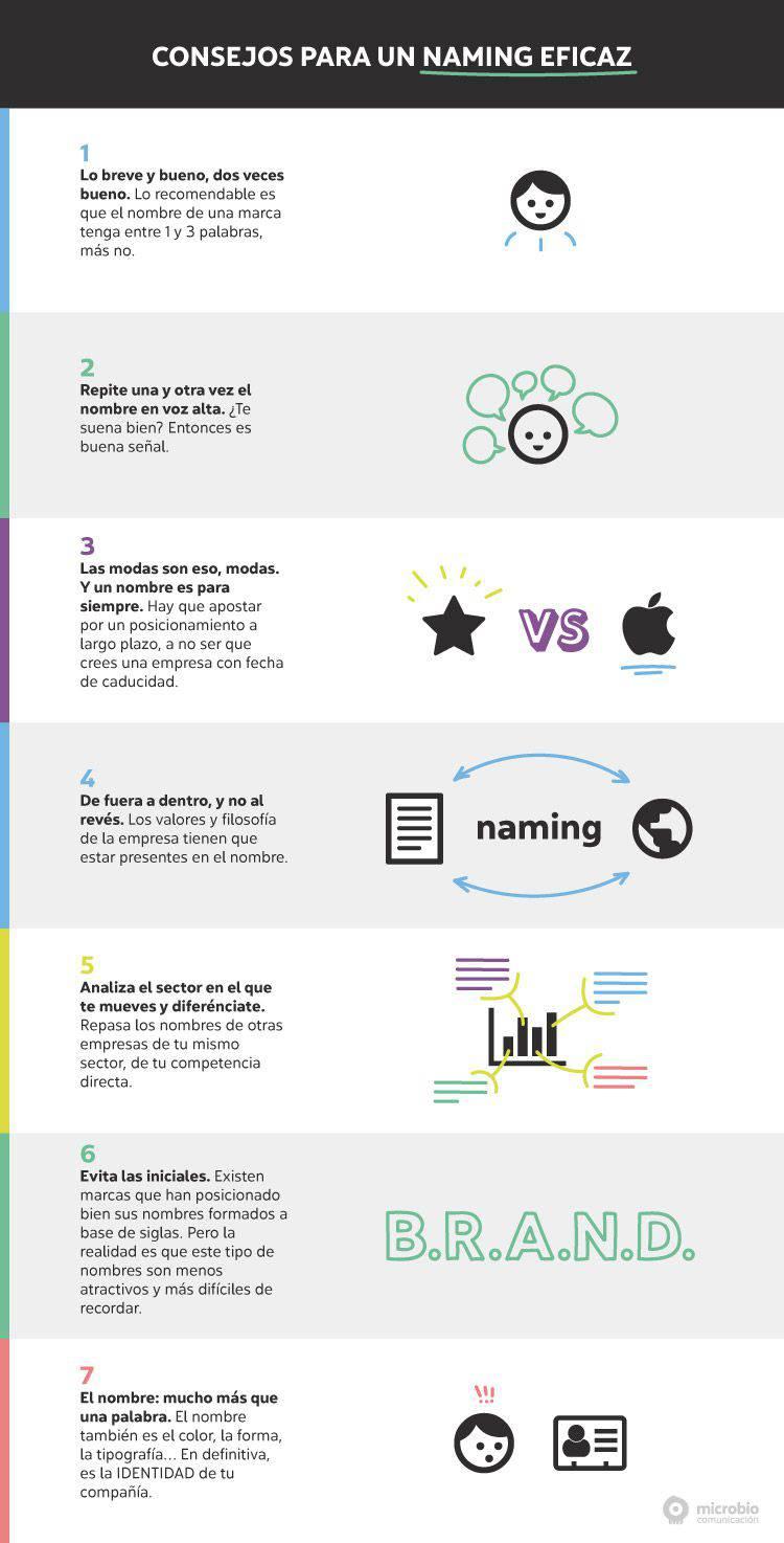 Infografía Siete consejos clave para elegir el nombre de tu empresa | Microbio Comunicación