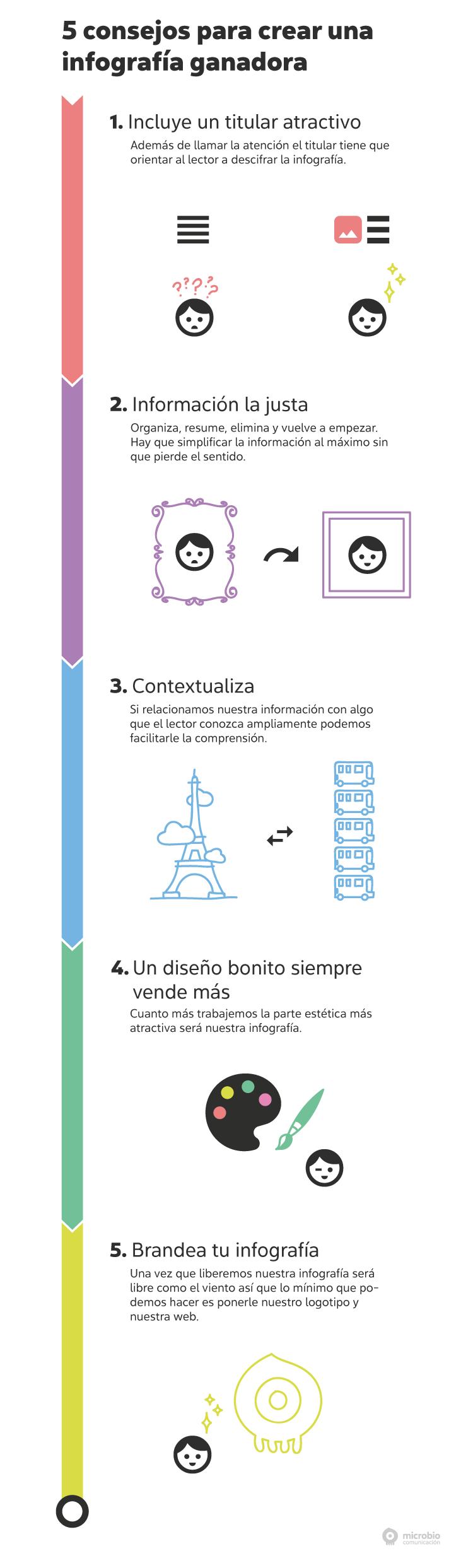 5 consejos para una infografía ganadora